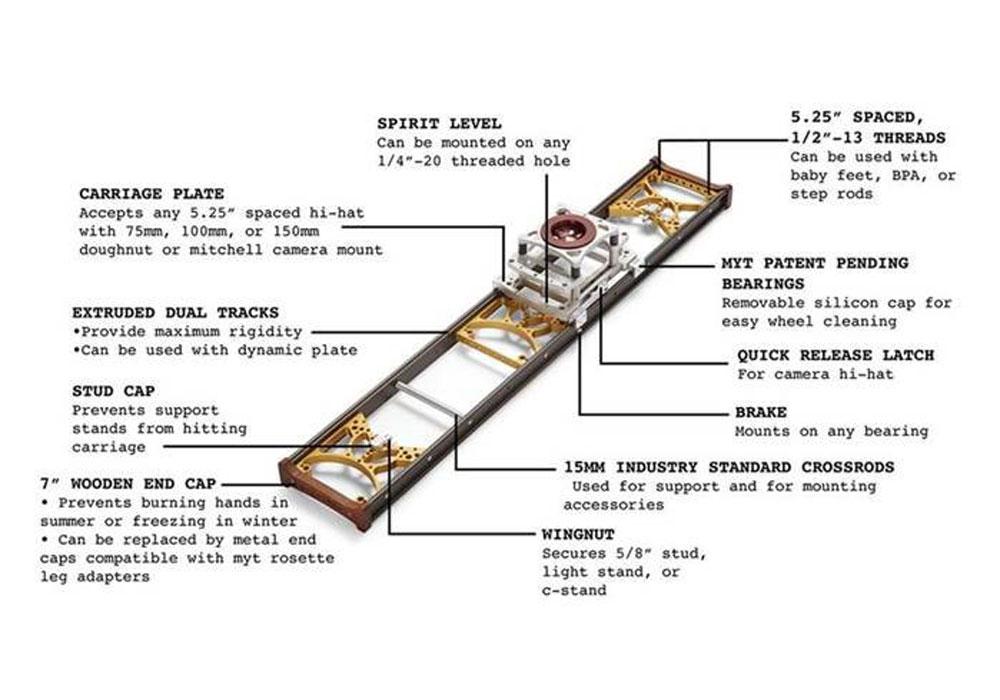 MYT WORKS MEDIUM GLIDE SLIDER 5' RAIL 100mm BOWL. HI-HAT for MYT WORKS MEDIUM GLIDE SLIDER